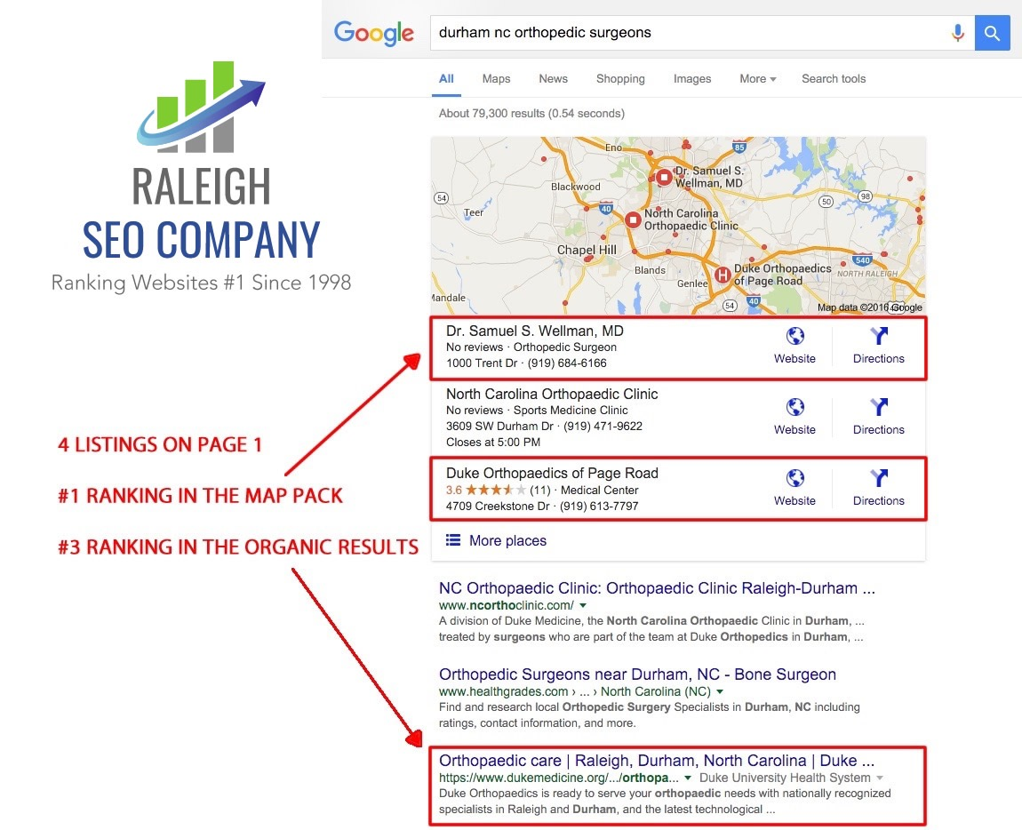 North Carolina SEO experts get #1 organic results on Google